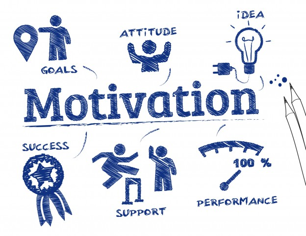 Motivation with Goals, Support, attitude